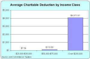 Charity JCT