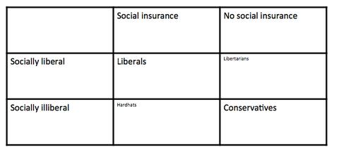 Krugman libertarians box
