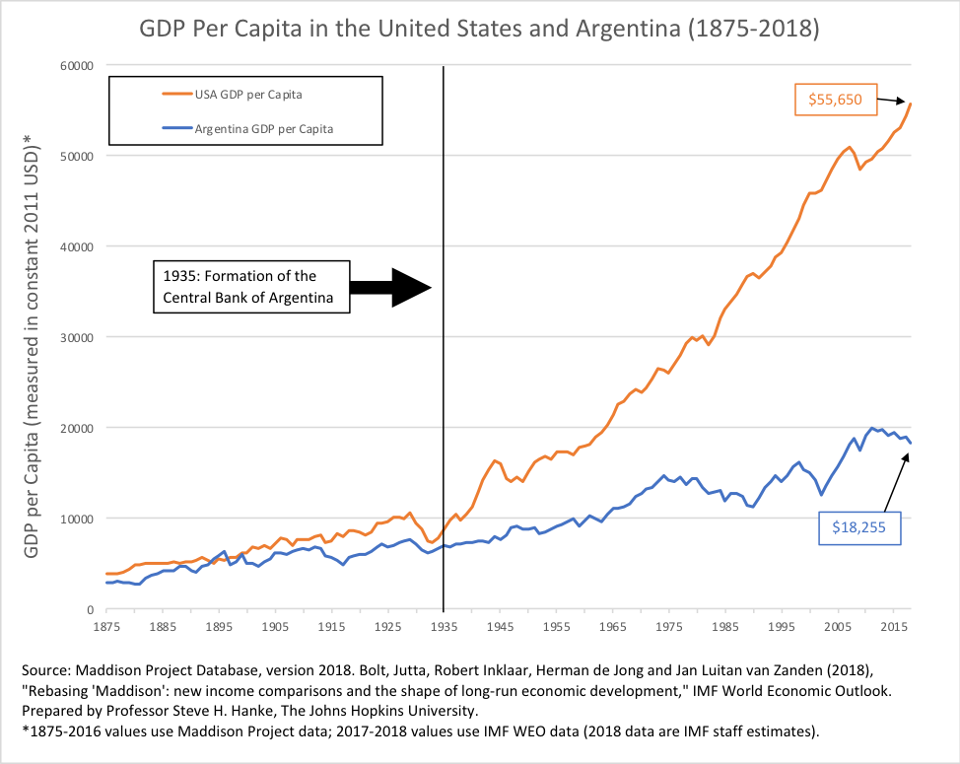 Macri's Kiss of Death: Argentina's Peso and the IMF
