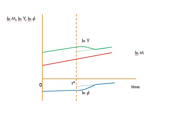 White Graph 8