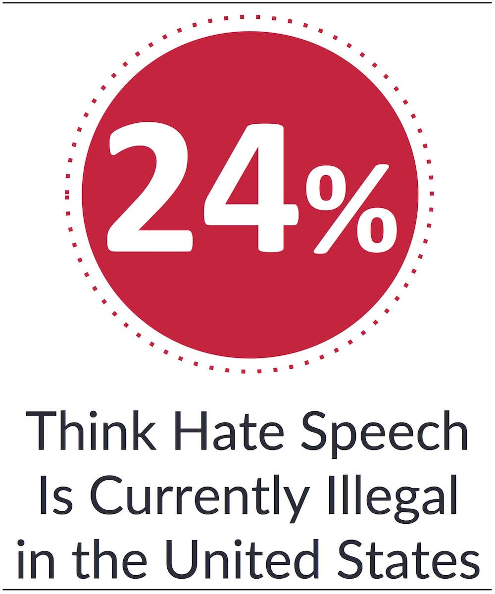 who decides what is hate speech