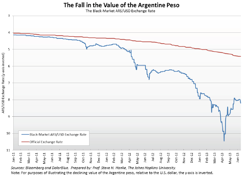 currency crisis inflation in argentina Argentina's currency crisis is far from over  when he took office in december 2015, inflation was running at 25% he allowed the peso to float.