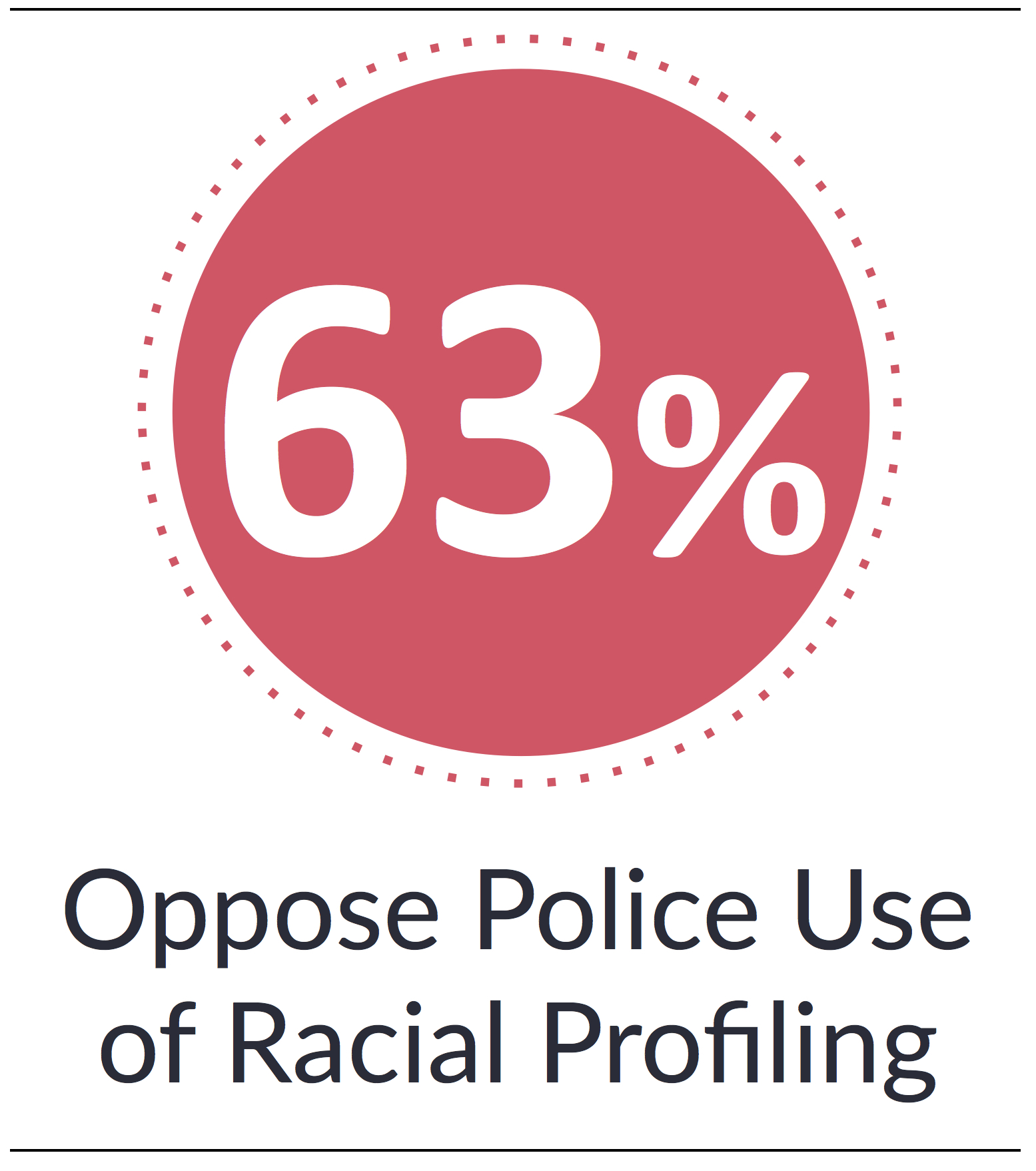 racial profiling in todays life The day-to-day realities of the impact of racial profiling come alive in the stories under the #alivewhileblack hashtag but it's not just tales of interacting with law enforcement or being followed around a store while shopping.