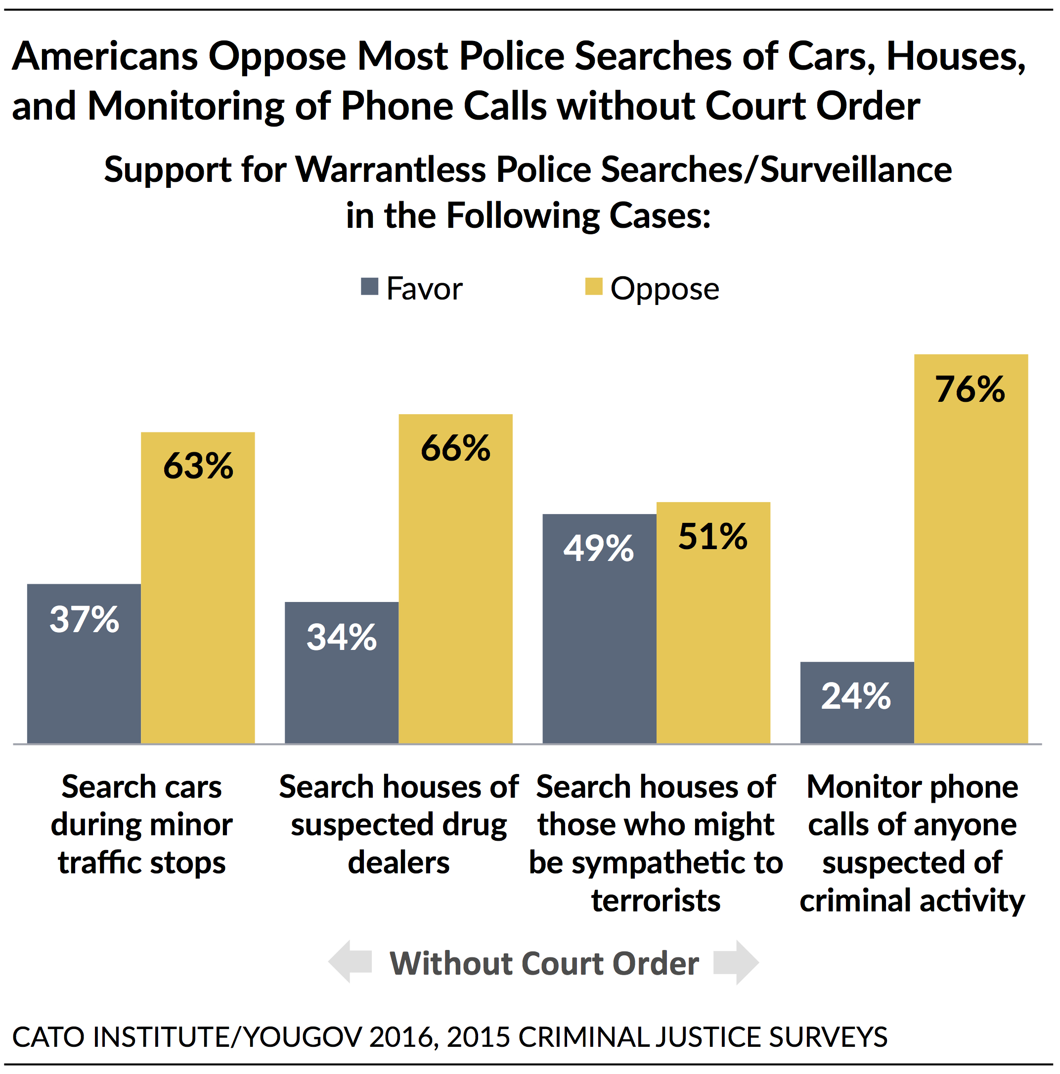 Policing in america understanding public attitudes toward the policing in america understanding public attitudes toward the police results from a national survey cato institute falaconquin