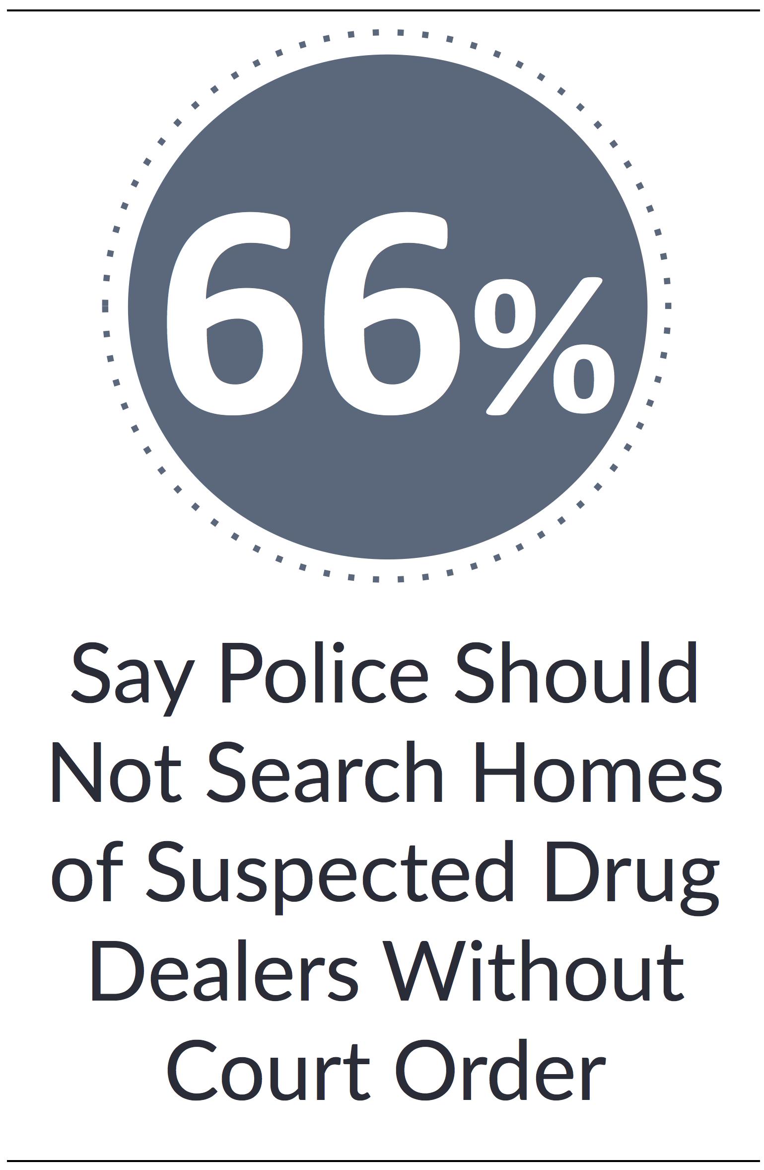 Policing in America: Understanding Public Attitudes Toward the