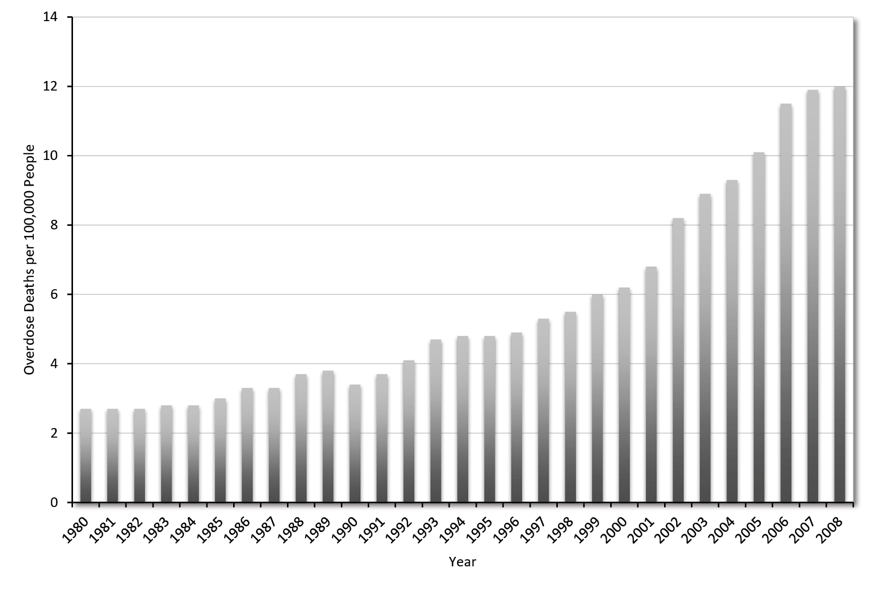 an analysis of the wonderful war on drugs in the united states Marijuana prohibition in the united states: history and analysis of a failed  and was instrumental in affecting pubic attitudes which lead to the 1980s war on drugs.