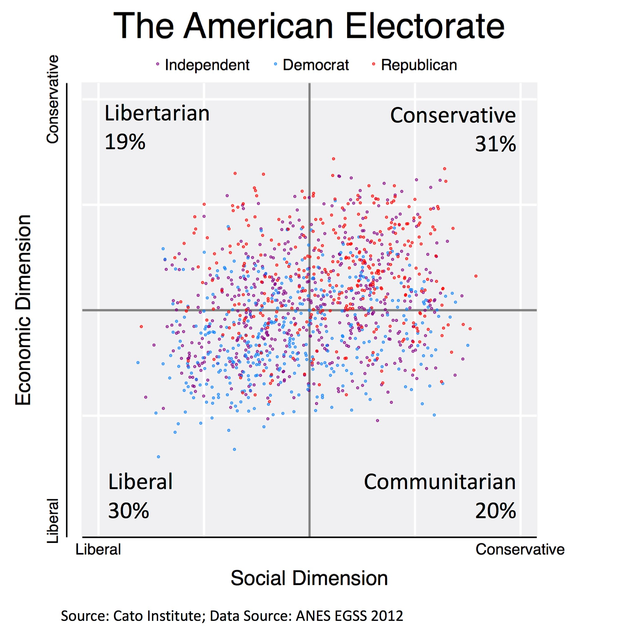 an overview of the libertarianism as the social commodity Social-libertarianism 883 likes 25 talking about this this page is designed for socialists, social-libertarians, and anarchists.