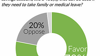 Media Name: paid-family-leave-survey-report-figure-10.jpg