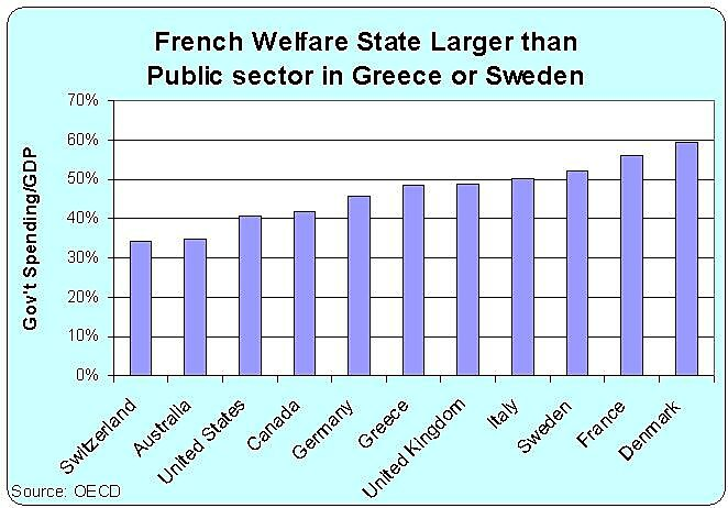Media Name: french-government-spending.jpg