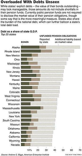 Media Name: state-debt.jpg