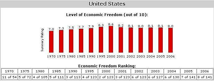 Media Name: us-freedom.jpg