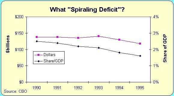 Media Name: cbo-1990-deficit-forecast.jpg