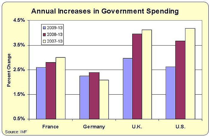 German Austerity Krugman