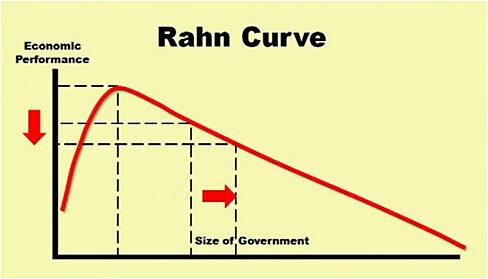 Media Name: Rahn_Curve.jpg