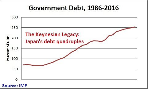 Media Name: Japanese-Debt-1986-2016.jpg