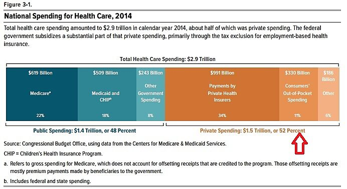 Media Name: CBO-L-R-Third-Party-Payer1.jpg