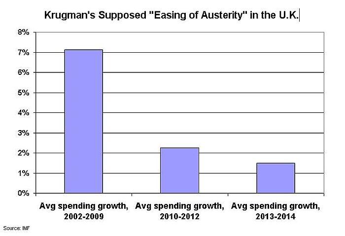 Media Name: Krugman-U.K.-Austerity1.jpg