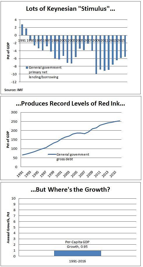 Media Name: Japan-Keynesian-Flop.jpg