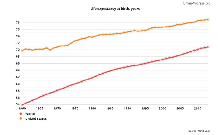 Media Name: LifeExpectancy.png