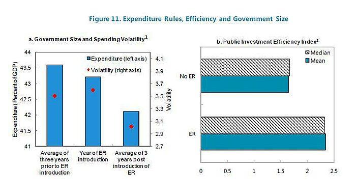 Media Name: IMF-Exp-Govt.jpg
