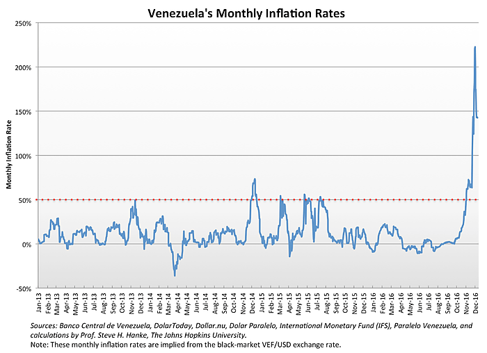 Media Name: VZ%20Monthly%20Rate.png