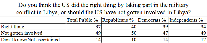 Media Name: CBS-poll.png