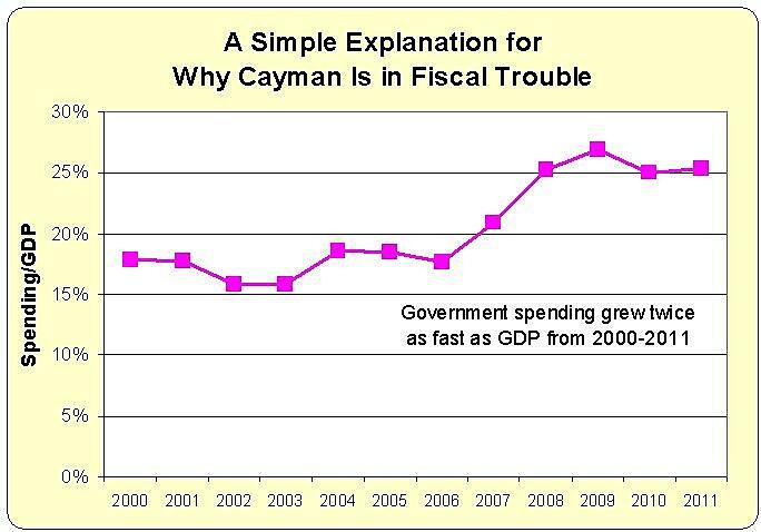 Media Name: Cayman-Mitchells-Golden-Rule.jpg