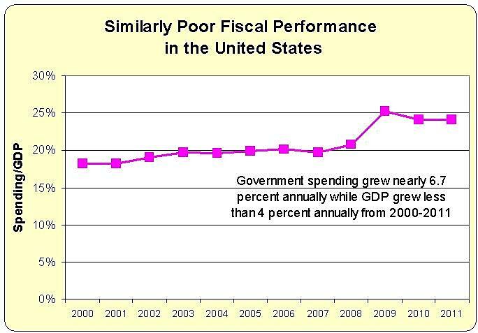 Media Name: Federal-Budget-Mitchells-Golden-Rule.jpg