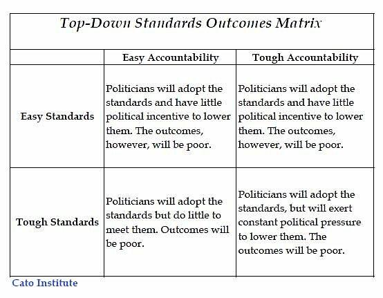Media Name: Standards-Matrix2.jpg