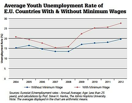 Media Name: average_youth_unemployment.jpg