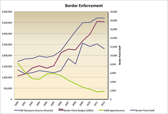 Media Name: borderenforcement.png