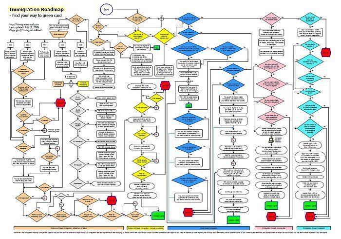 Media Name: chart.jpg