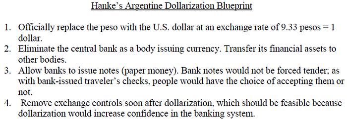 Media Name: dollarization_blueprint.png