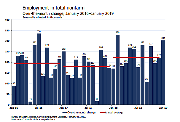 Media Name: employment.png