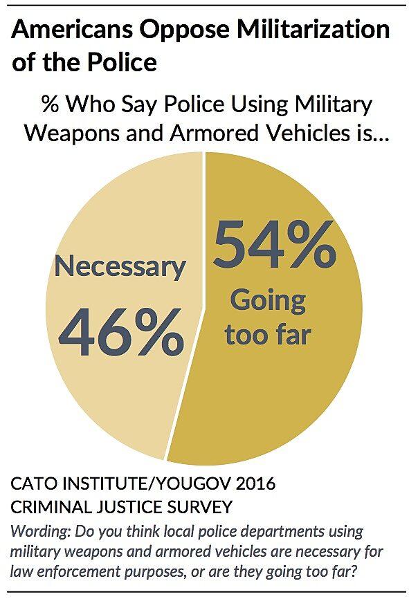 Media Name: militarize1.jpg