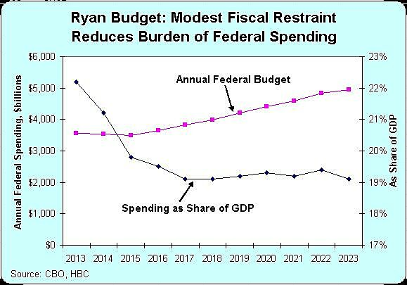 Media Name: ryan_fy2014_budget.jpg