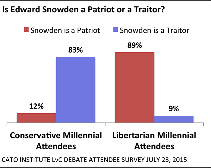 Media Name: snowden_080515.png