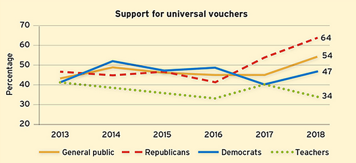 Media Name: universal_vouchers.png