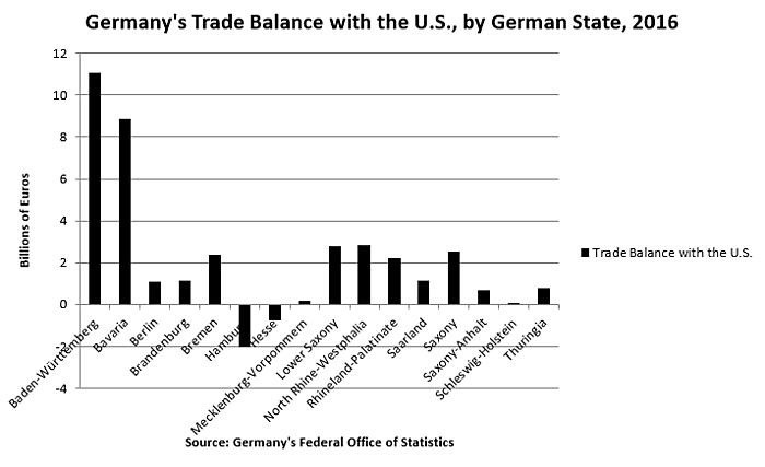 Media Name: us_bunderlander_trade_balance_2.png