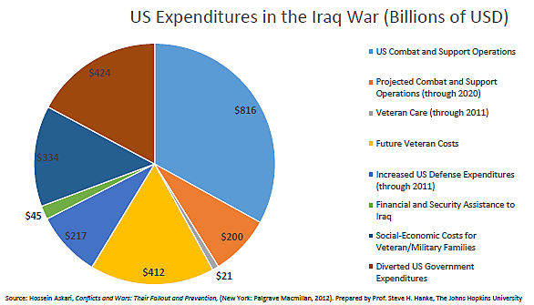 Media Name: us_expenditures.png