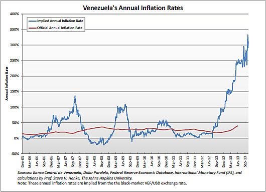 Media Name: venezuela_chart_22.png