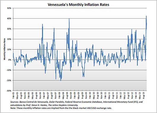 Media Name: venezuela_chart_33.png