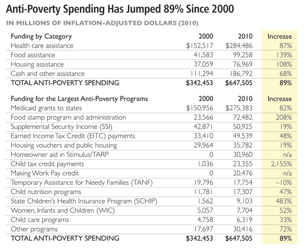 Food Stamp Tanf Ga What To Bring List