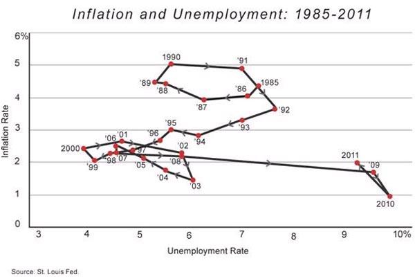 Keynesian Economics Essays (Examples)