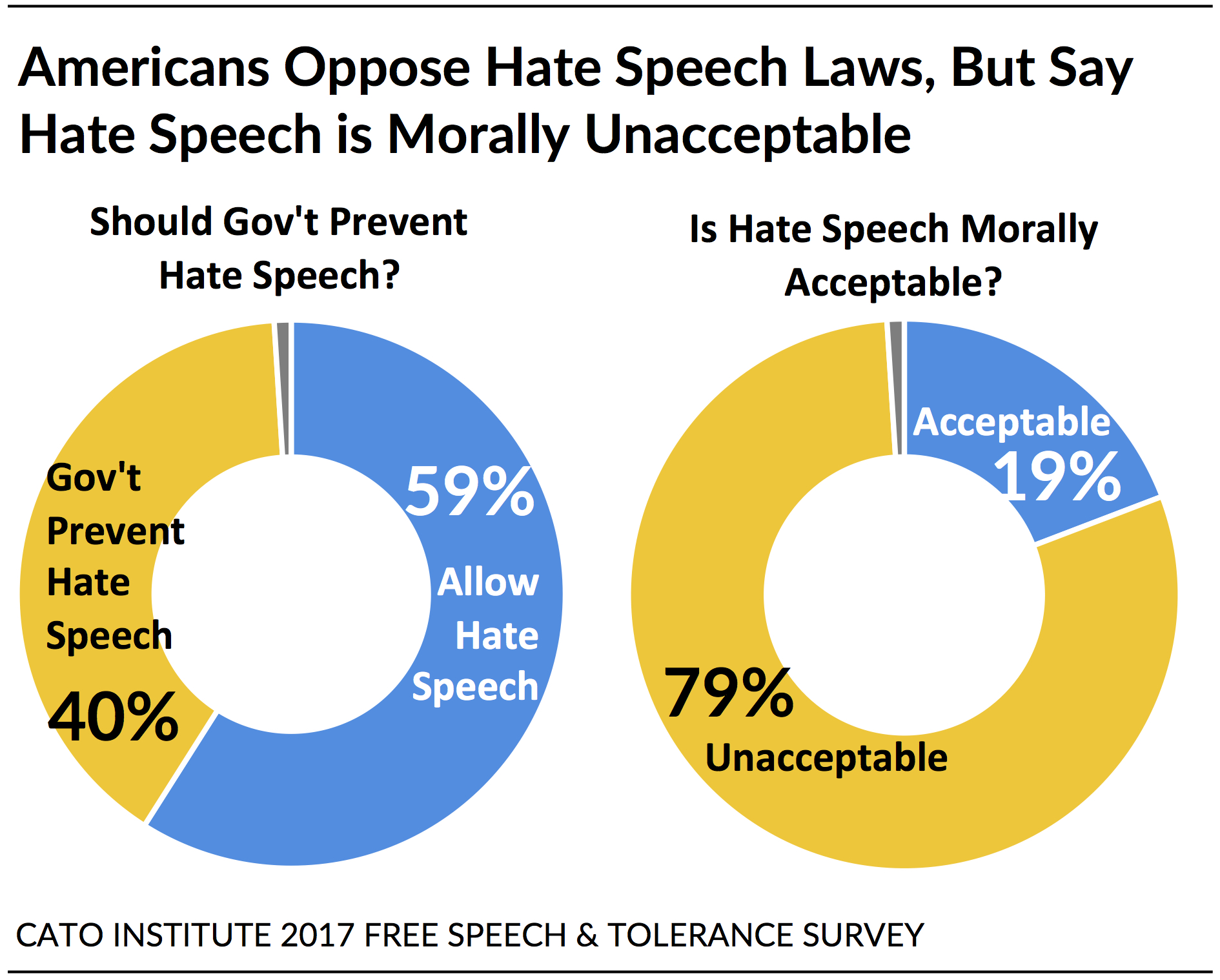 a discussion on using politically correct speeches Start studying public speaking exam 3 learn  when you choose a subject for your persuasive speeches,  d you will be perceived as being politically correct.