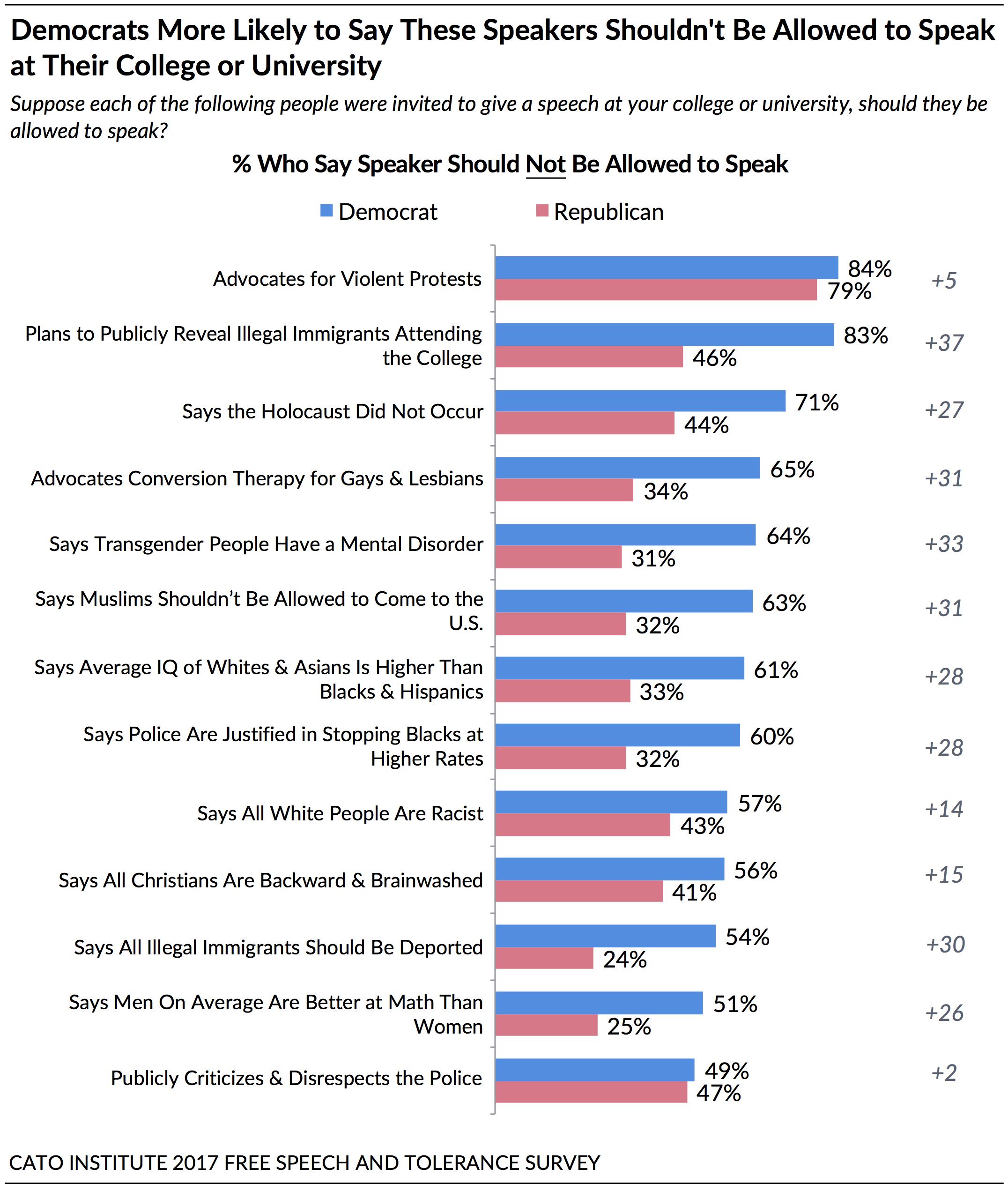 Halloween: Should I Ban (Poll)