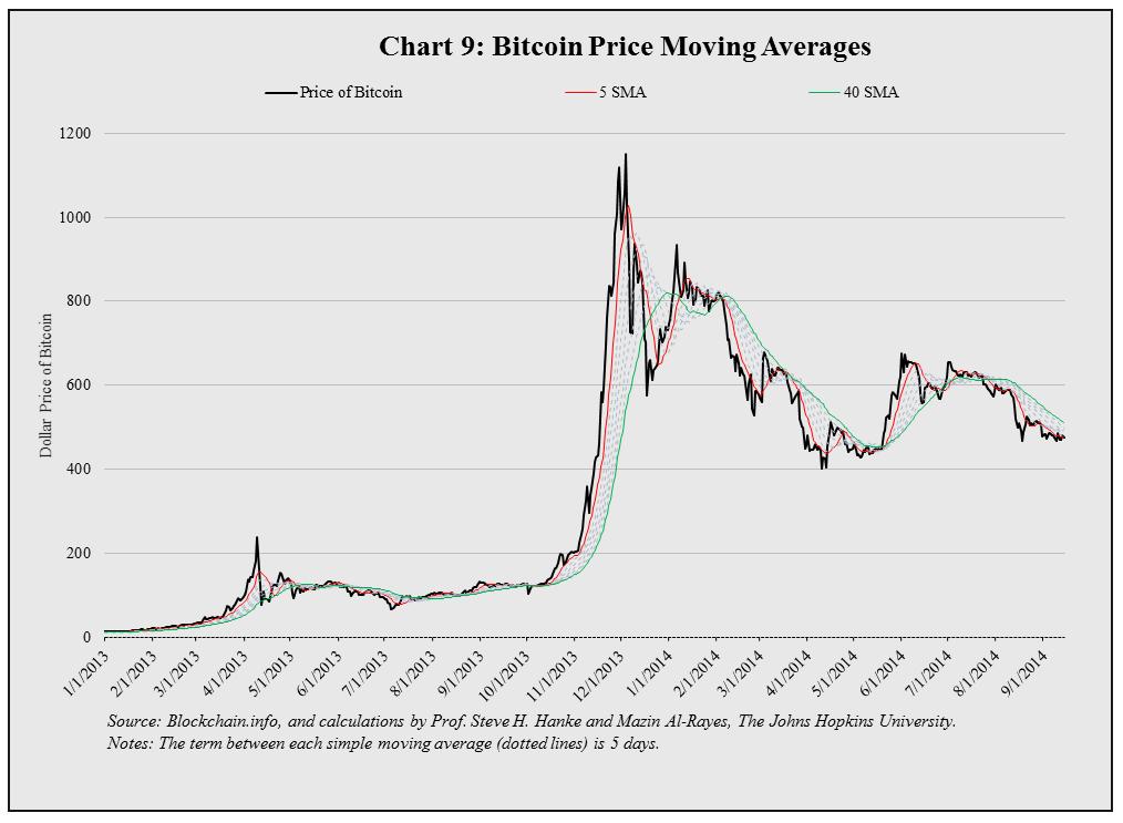 Orbitz bitcoin miner