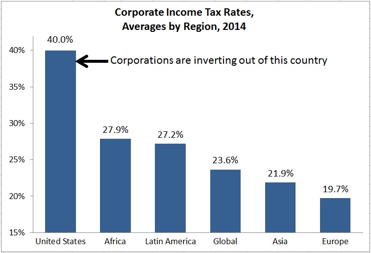 An analysis of the importance of tax cuts in the new economic policy in united states