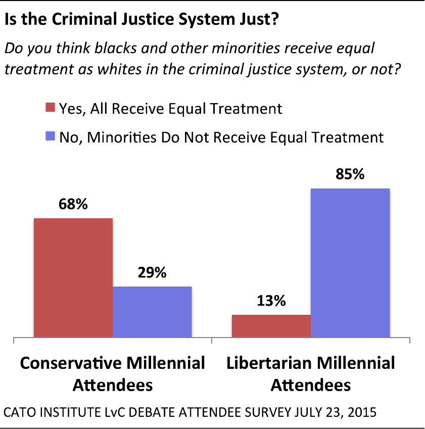 minorities in criminal justice Racial disparities in the american criminal justice system - asca racial composition of the population ulti-mately charged, convicted and incarcerated and too often the police employ tactics against minorities that simply shock the con.