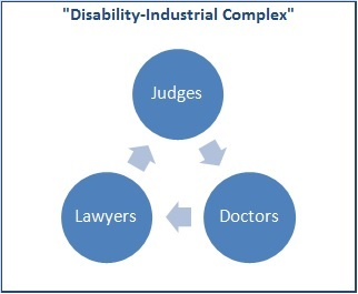 Here S One Simple Way To End Social Security Disability Fraud Followthemoney Com